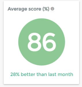 average-score