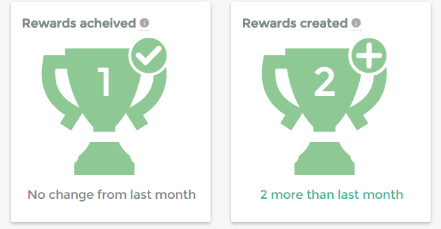 rewards-