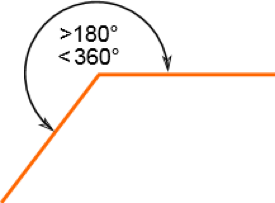 What is a reflex angle