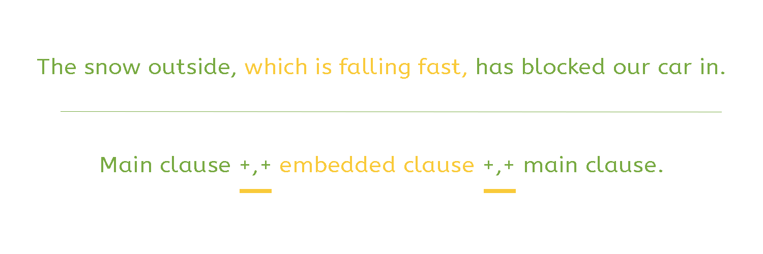 Embedded-Clause-Example-2