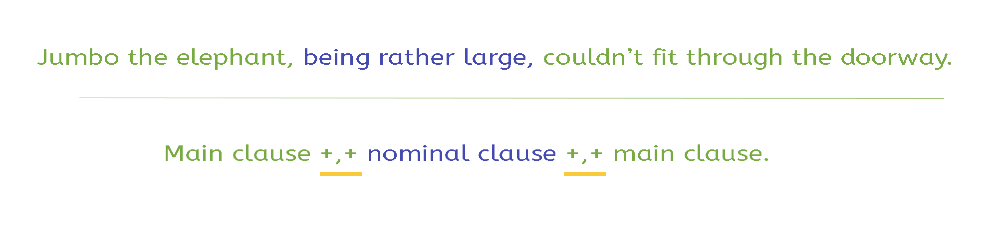 Nominal Clause Example