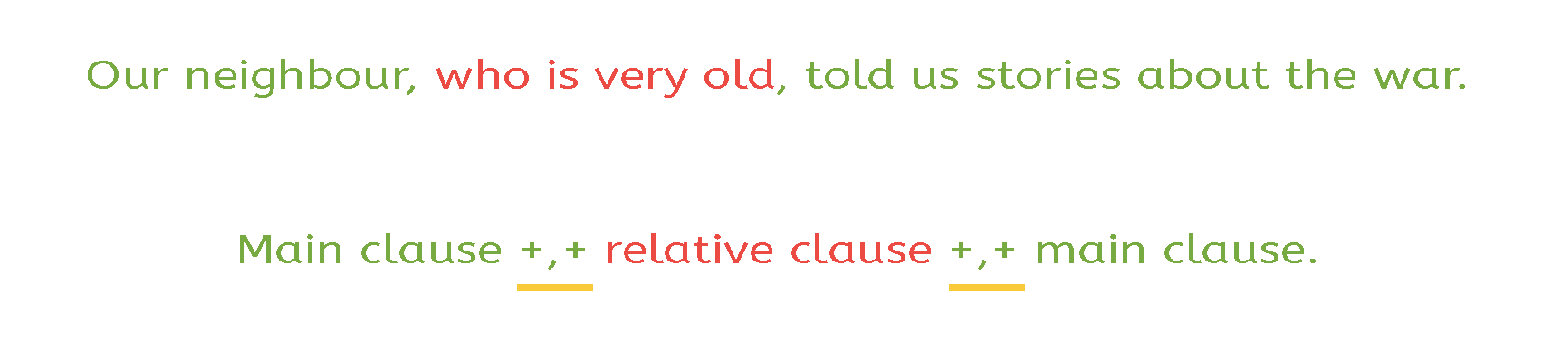 Relative-Clause-Example-