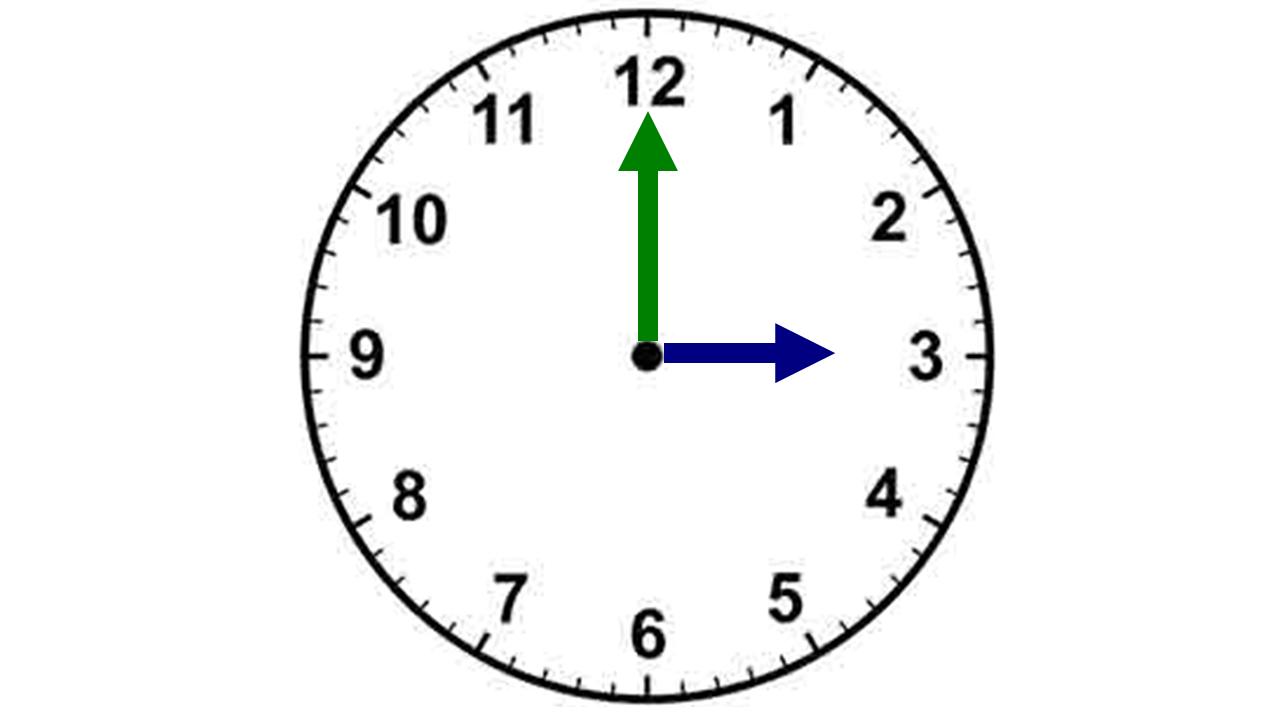 Example clock