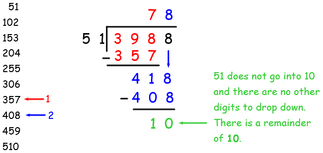 Long Division Answer 2