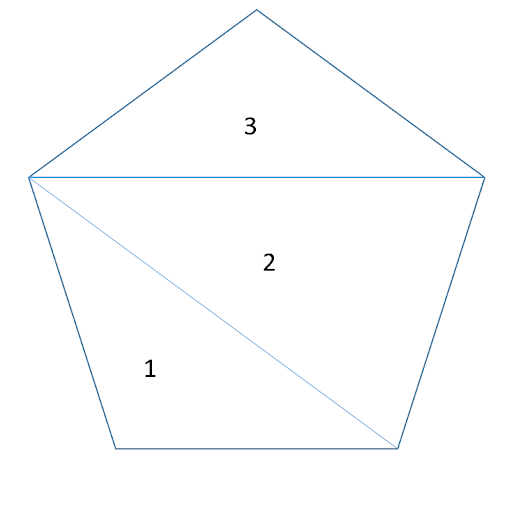 Triangles in a Pentagon