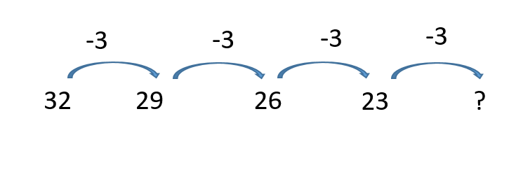 Sequence 2