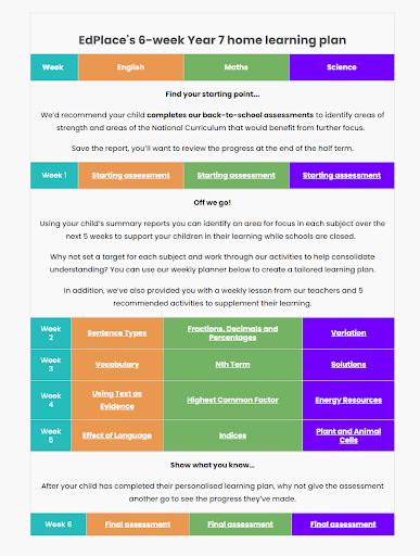 Learning Plan 6-week breakdown